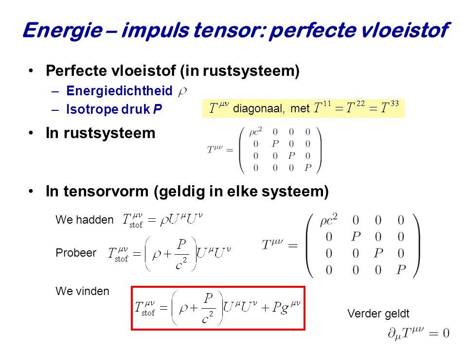 Energie – impuls tensor: perfecte vloeistof