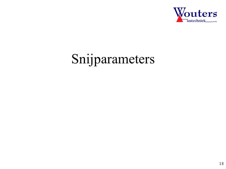 Snijparameters