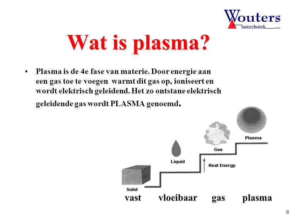 vast vloeibaar gas plasma