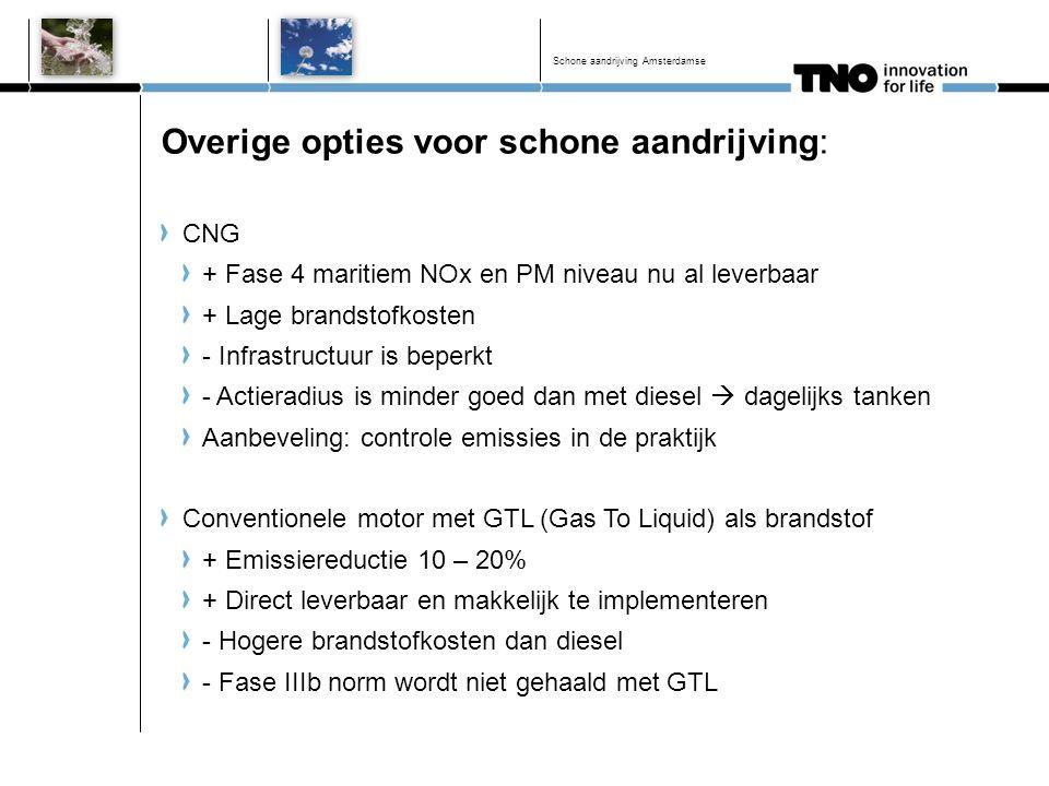 Overige opties voor schone aandrijving: