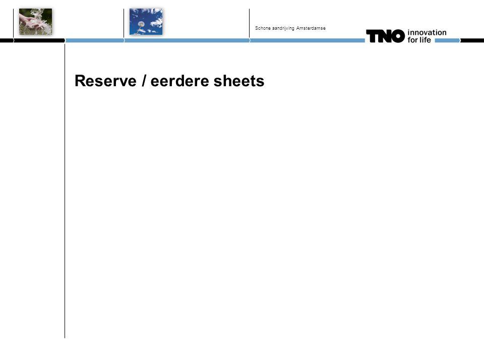 Reserve / eerdere sheets