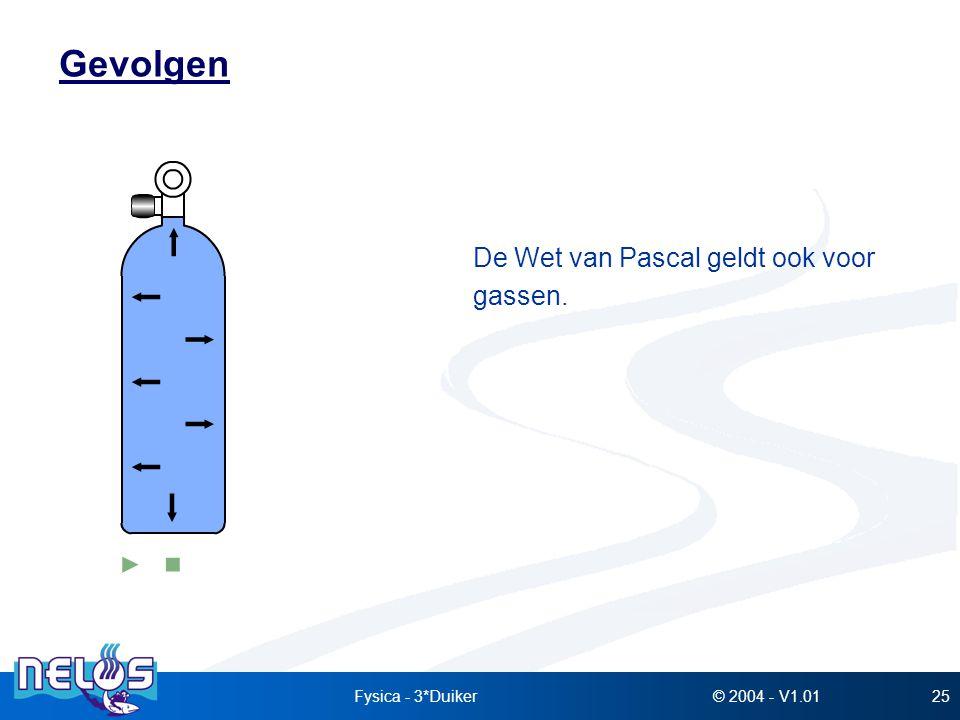 Gevolgen De Wet van Pascal geldt ook voor gassen. Fysica - 3*Duiker
