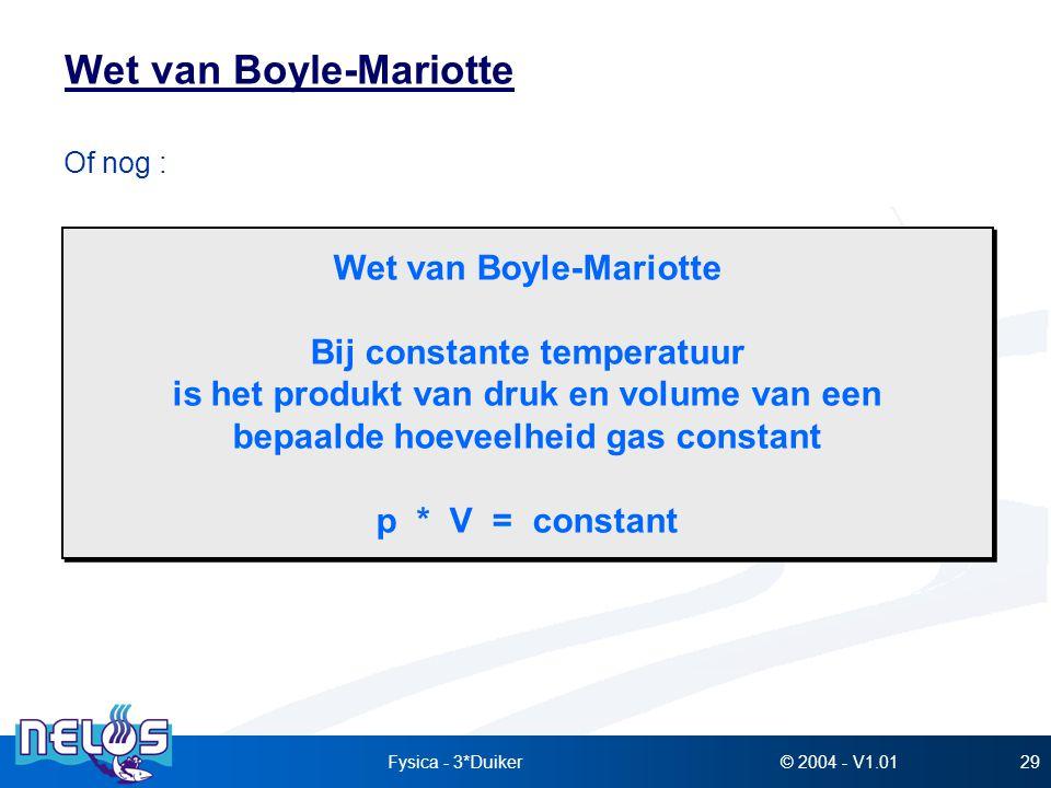 Wet van Boyle-Mariotte