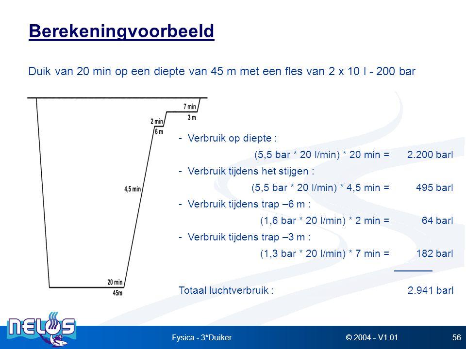 Berekeningvoorbeeld Duik van 20 min op een diepte van 45 m met een fles van 2 x 10 l - 200 bar. - Verbruik op diepte :