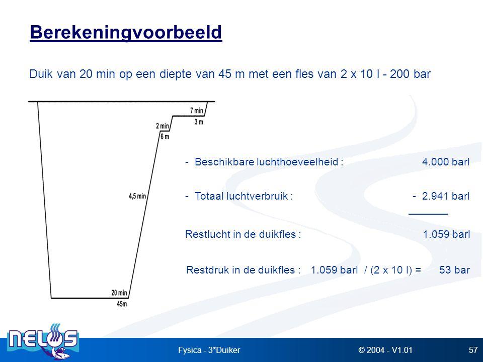Berekeningvoorbeeld Duik van 20 min op een diepte van 45 m met een fles van 2 x 10 l - 200 bar. - Beschikbare luchthoeveelheid :