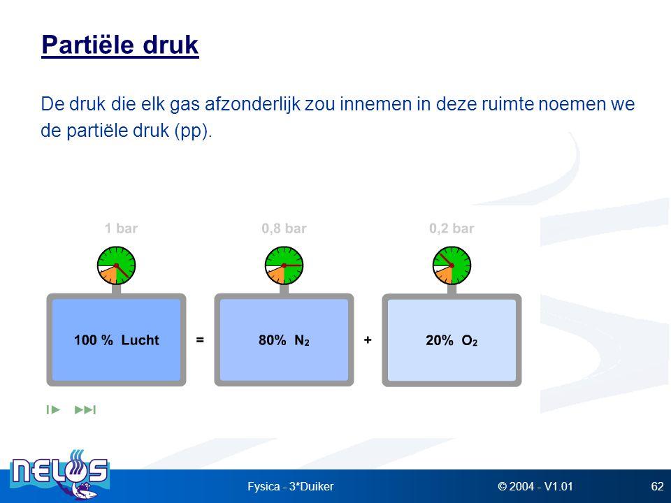 Partiële druk De druk die elk gas afzonderlijk zou innemen in deze ruimte noemen we de partiële druk (pp).