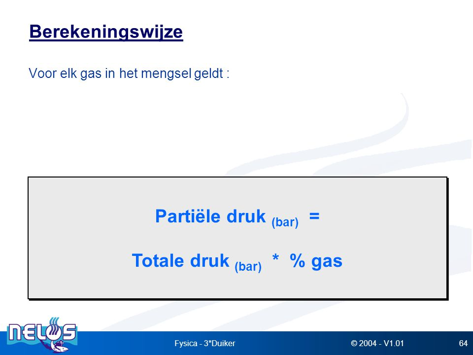 Totale druk (bar) * % gas