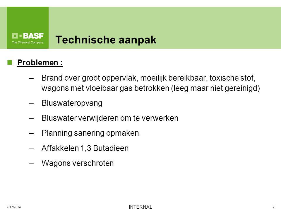 Technische aanpak Problemen :