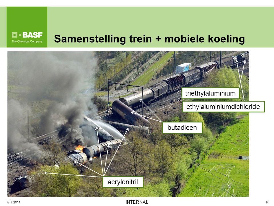 Samenstelling trein + mobiele koeling