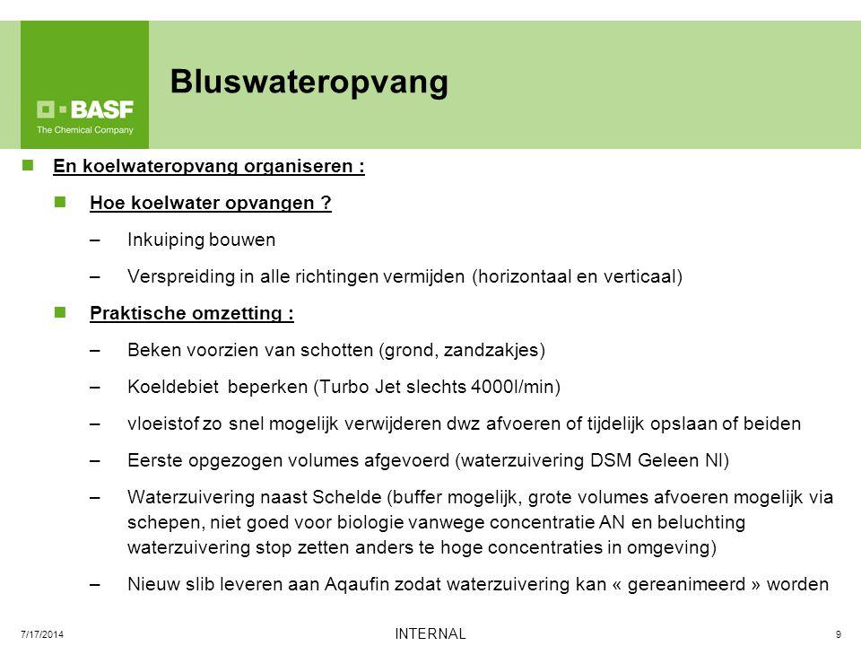 Bluswateropvang En koelwateropvang organiseren :
