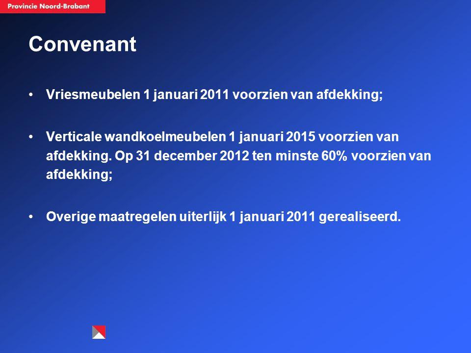 Convenant Vriesmeubelen 1 januari 2011 voorzien van afdekking;