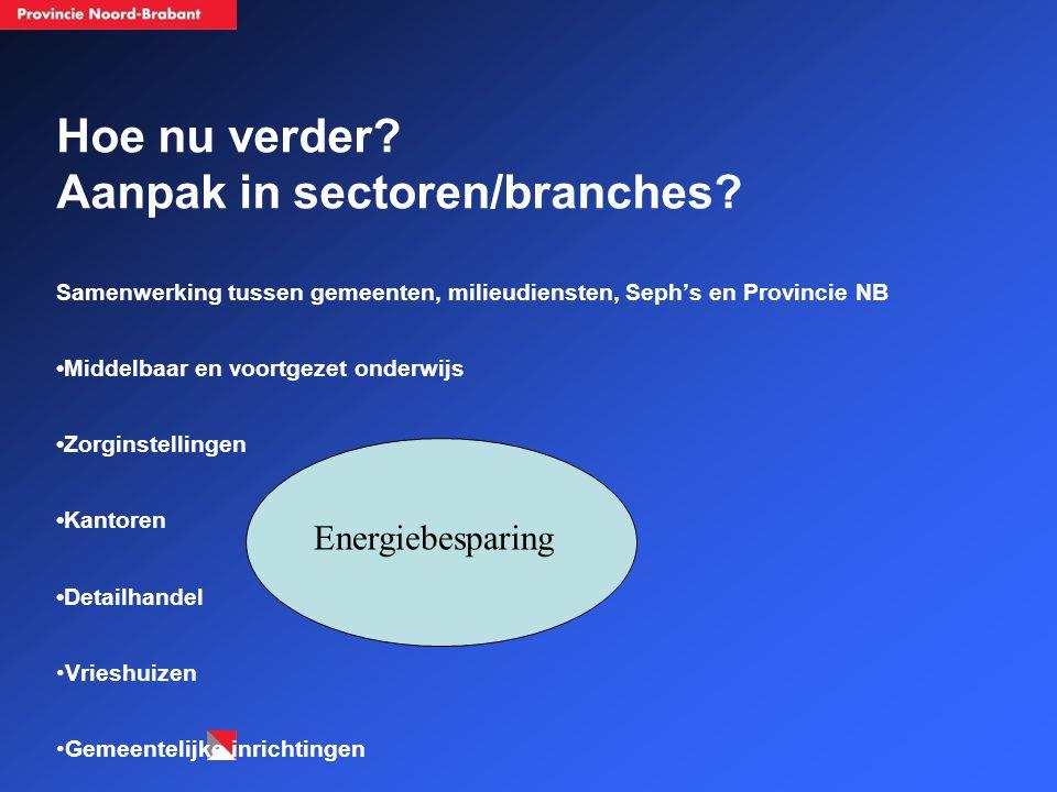 Hoe nu verder Aanpak in sectoren/branches