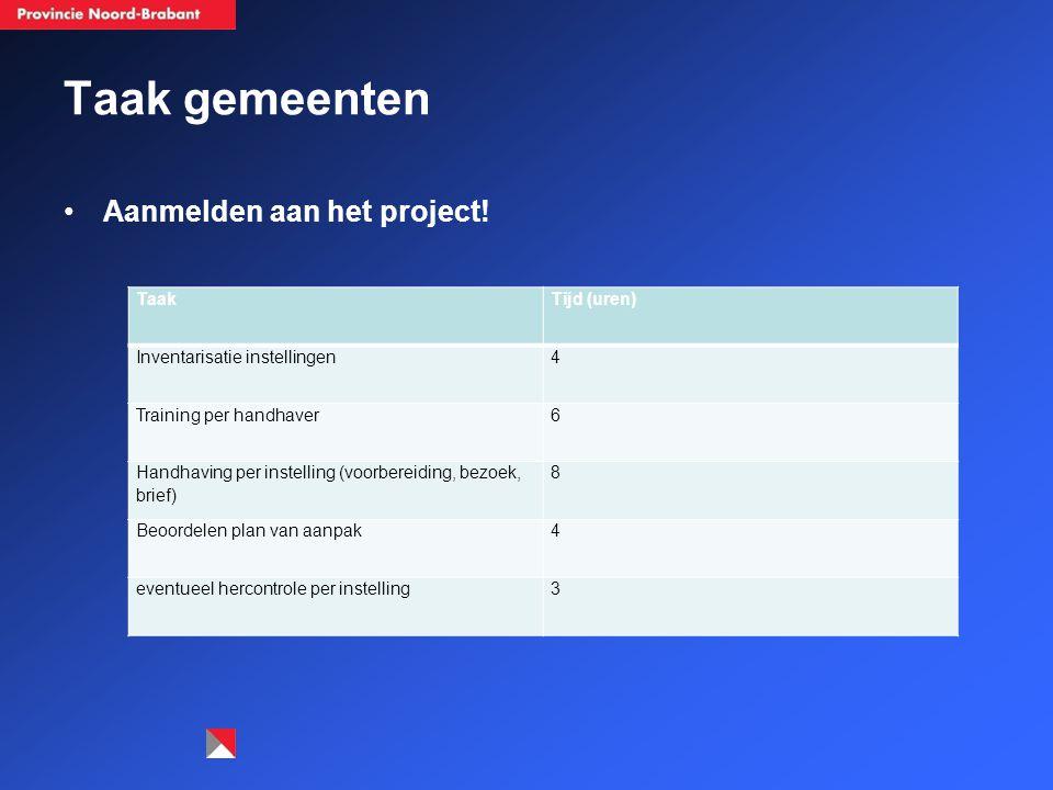 Taak gemeenten Aanmelden aan het project! Taak Tijd (uren)