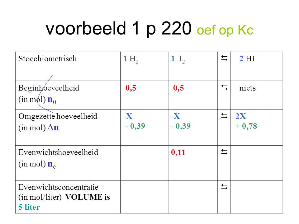 voorbeeld 1 p 220 oef op Kc Stoechiometrisch 1 H2 1 I2  2 HI