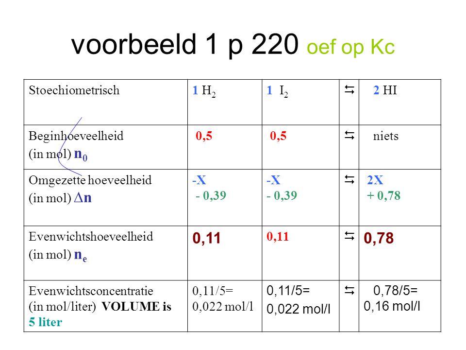 voorbeeld 1 p 220 oef op Kc 0,11 0,78 Stoechiometrisch 1 H2 1 I2 
