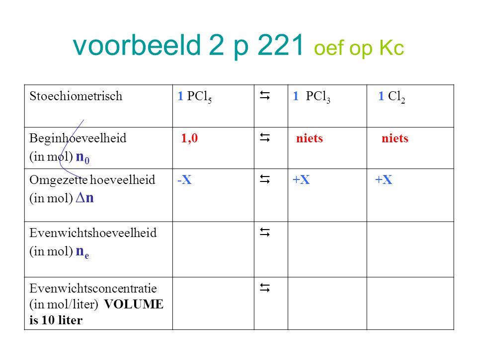 voorbeeld 2 p 221 oef op Kc Stoechiometrisch 1 PCl5  1 PCl3 1 Cl2
