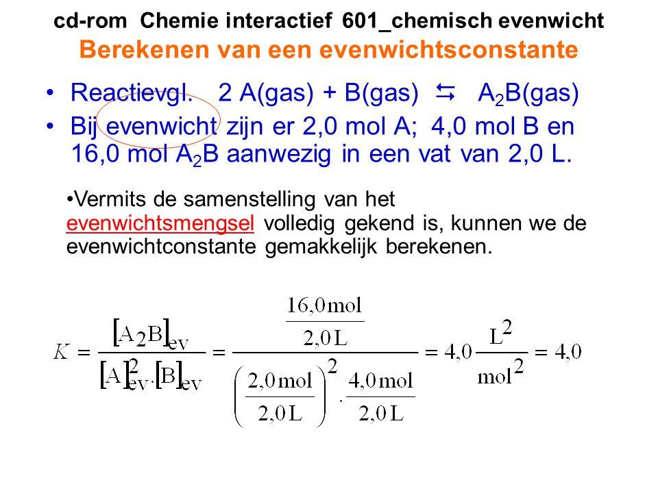Reactievgl. 2 A(gas) + B(gas)  A2B(gas)