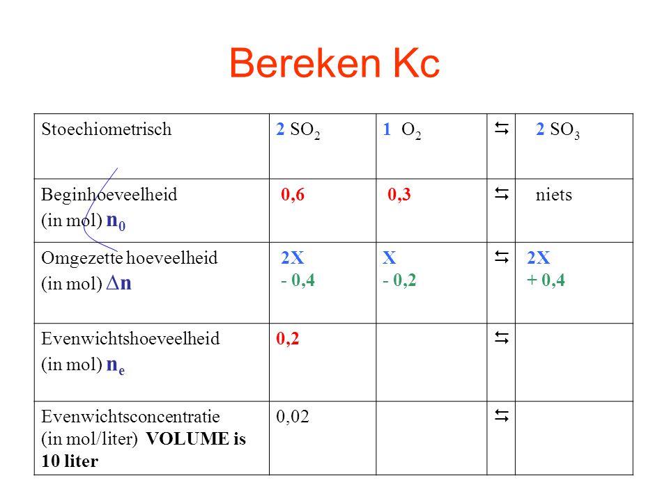 Bereken Kc Stoechiometrisch 2 SO2 1 O2  2 SO3 Beginhoeveelheid
