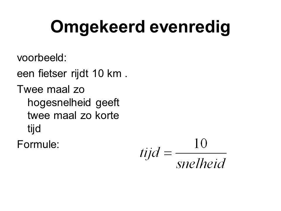 Omgekeerd evenredig voorbeeld: een fietser rijdt 10 km .
