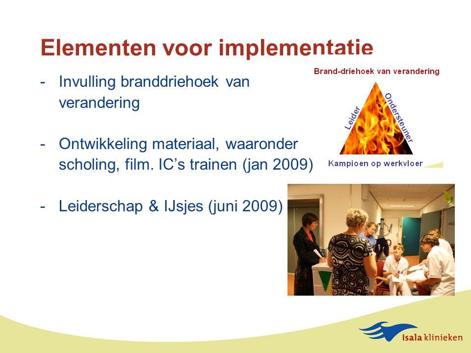Elementen voor implementatie