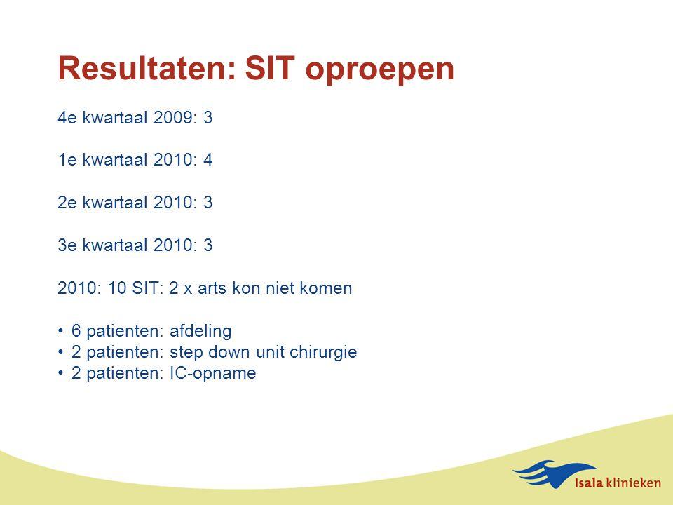 Resultaten: SIT oproepen