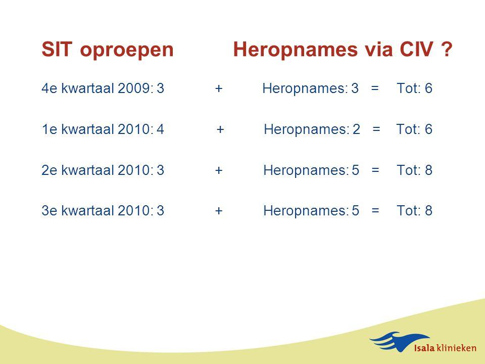 SIT oproepen Heropnames via CIV