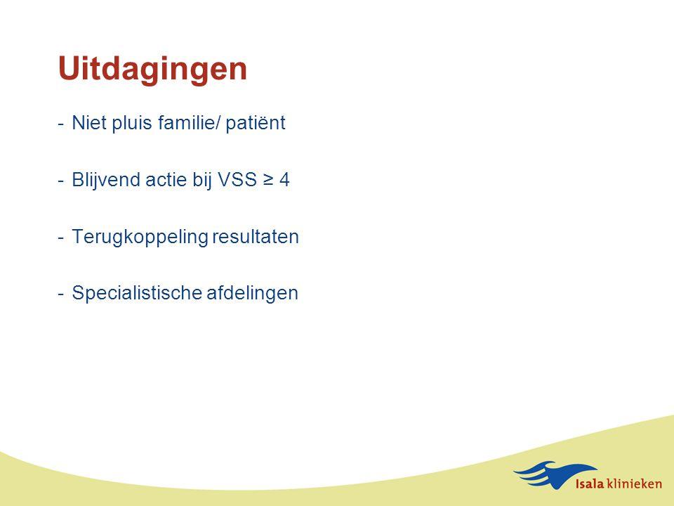 Uitdagingen Niet pluis familie/ patiënt Blijvend actie bij VSS ≥ 4