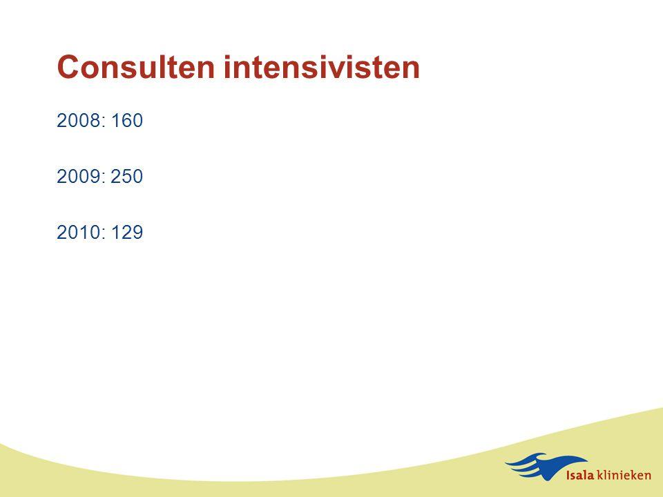 Consulten intensivisten