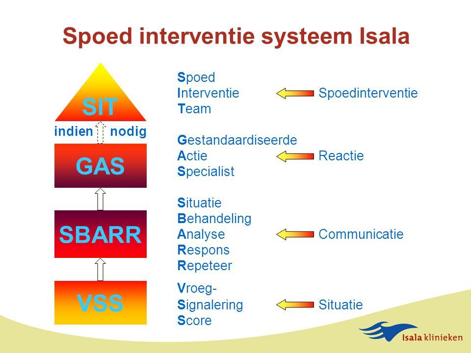 Spoed interventie systeem Isala