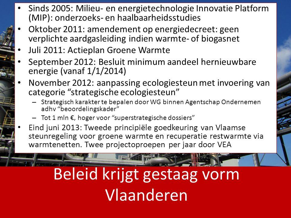 Beleid krijgt gestaag vorm Vlaanderen