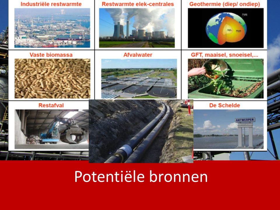 Potentiële bronnen
