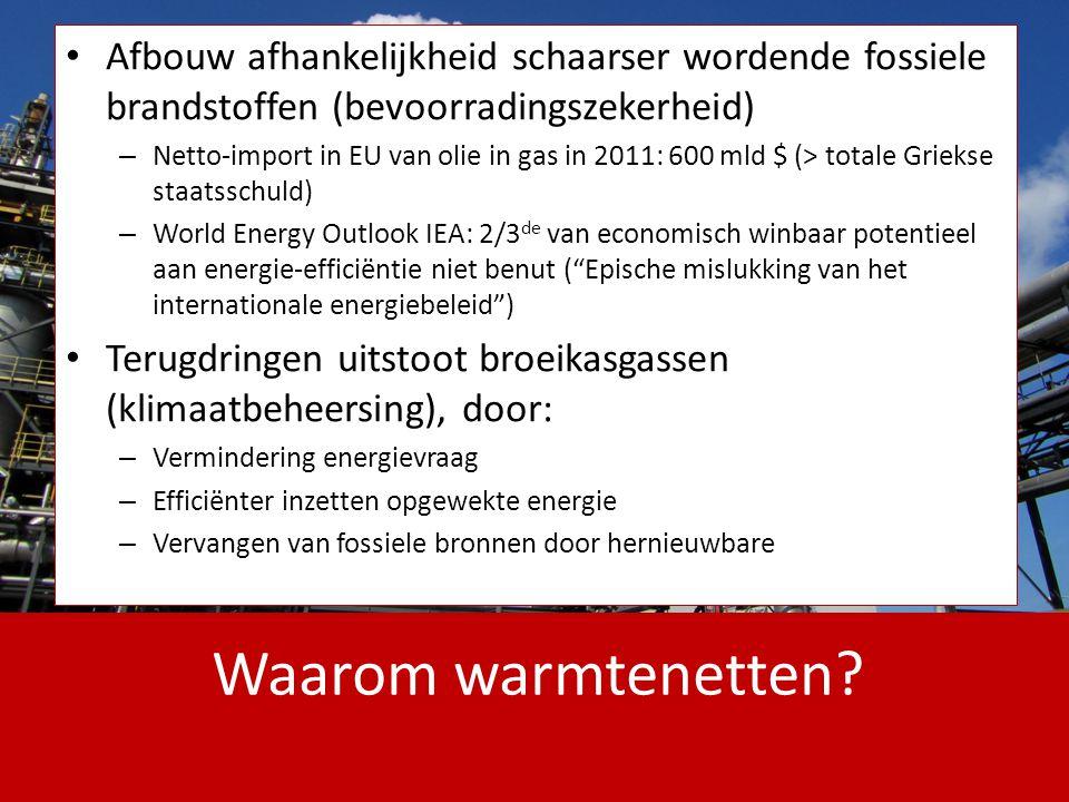 Afbouw afhankelijkheid schaarser wordende fossiele brandstoffen (bevoorradingszekerheid)