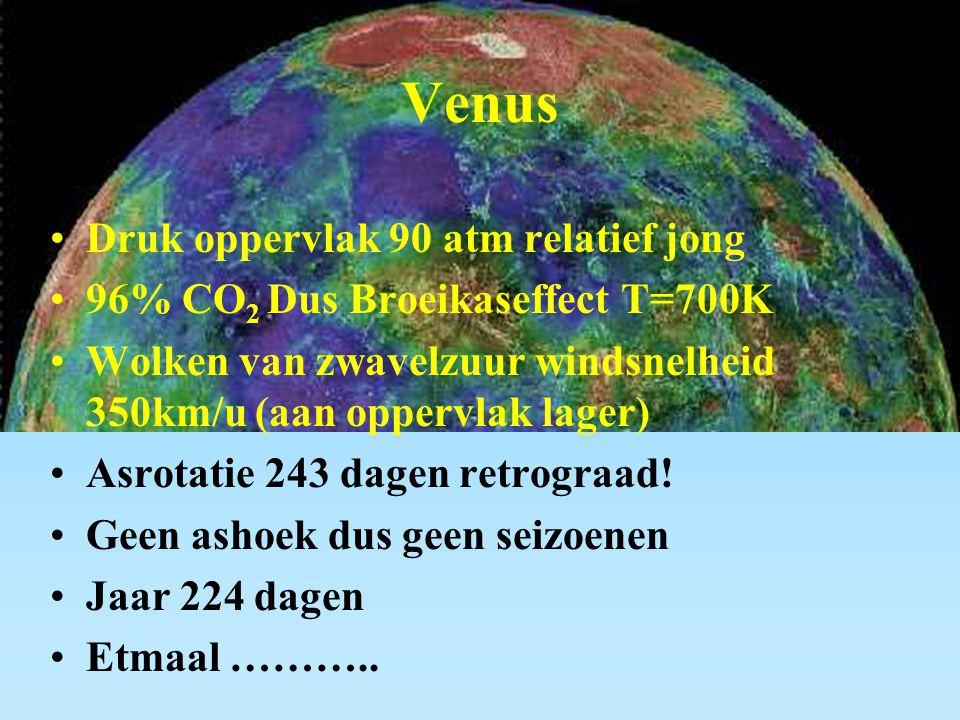 Venus Druk oppervlak 90 atm relatief jong