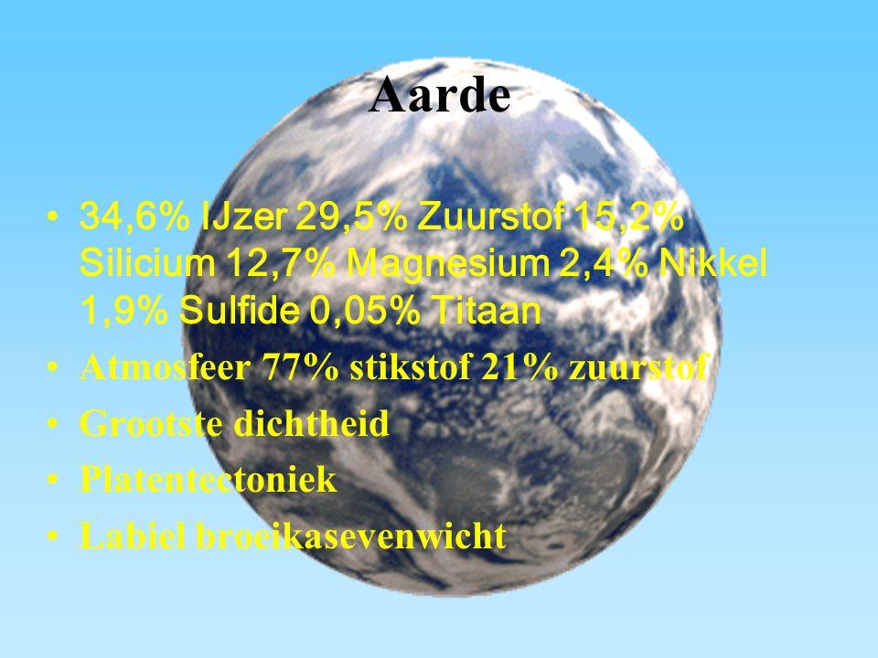 Aarde 34,6% IJzer 29,5% Zuurstof 15,2% Silicium 12,7% Magnesium 2,4% Nikkel 1,9% Sulfide 0,05% Titaan.