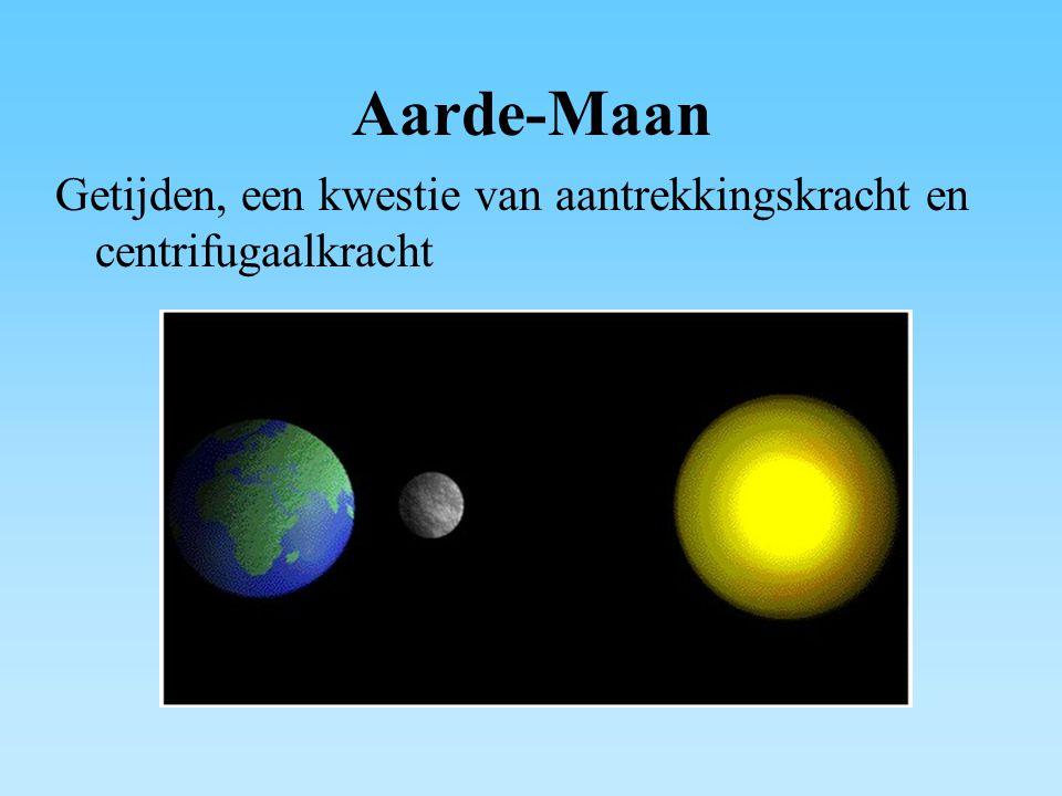 Aarde-Maan Getijden, een kwestie van aantrekkingskracht en centrifugaalkracht