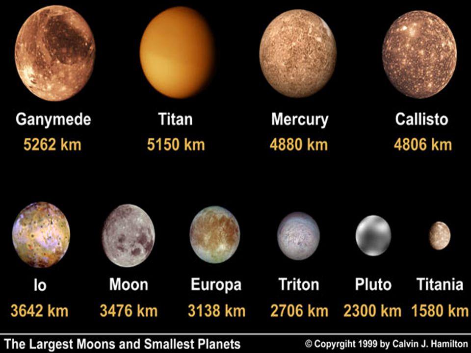Manen in het zonnestelsel