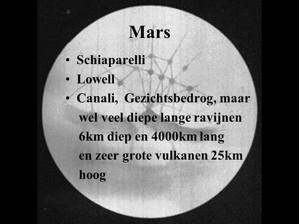 Mars Schiaparelli Lowell Canali, Gezichtsbedrog, maar