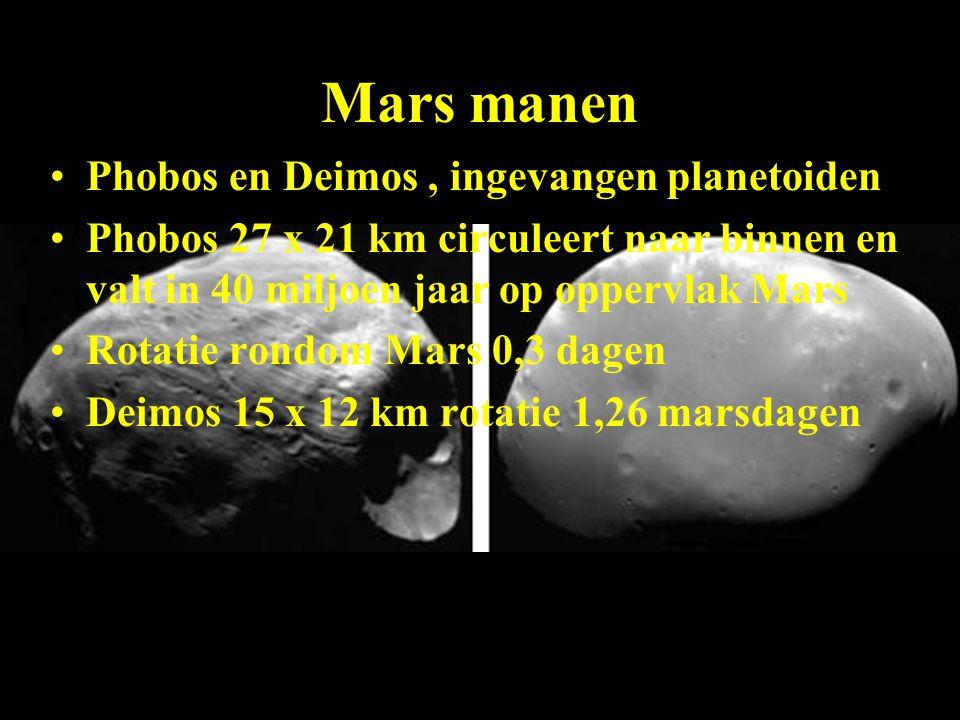 Mars manen Phobos en Deimos , ingevangen planetoiden
