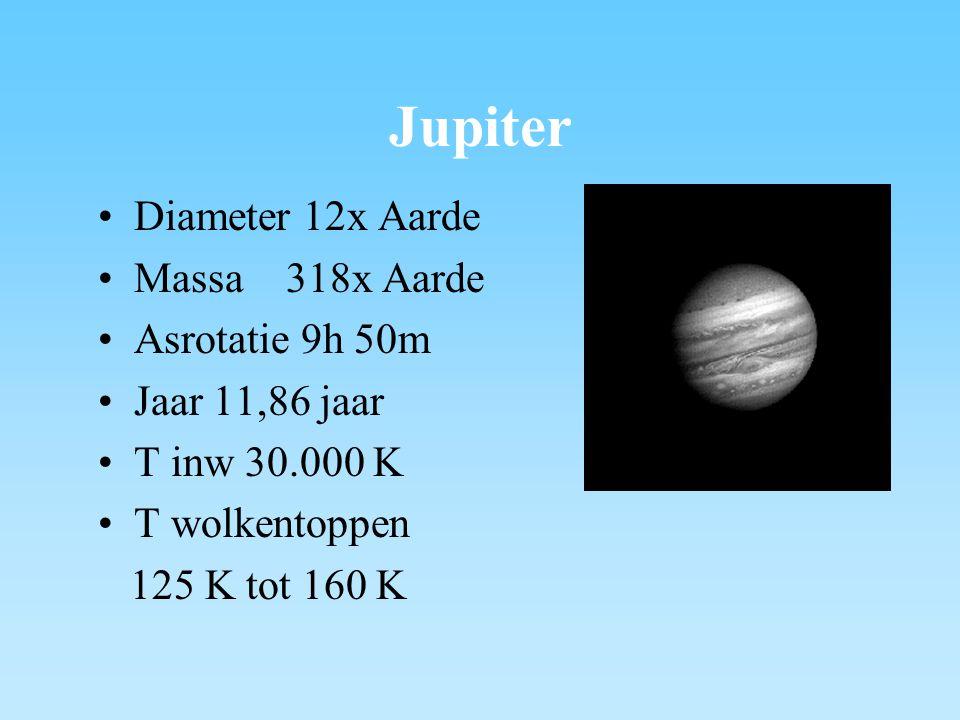 Jupiter Diameter 12x Aarde Massa 318x Aarde Asrotatie 9h 50m