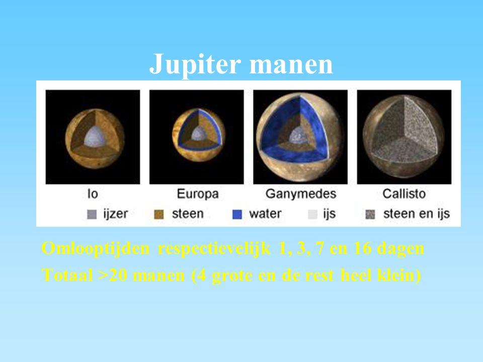 Jupiter manen Omlooptijden respectievelijk 1, 3, 7 en 16 dagen
