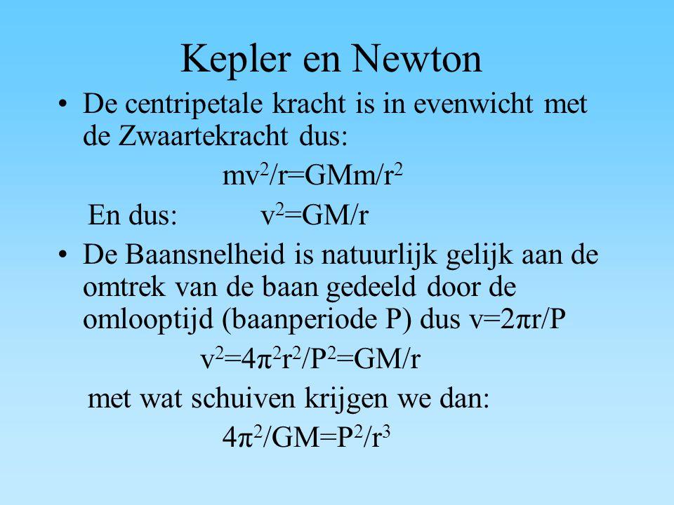 Kepler en Newton De centripetale kracht is in evenwicht met de Zwaartekracht dus: mv2/r=GMm/r2. En dus: v2=GM/r.