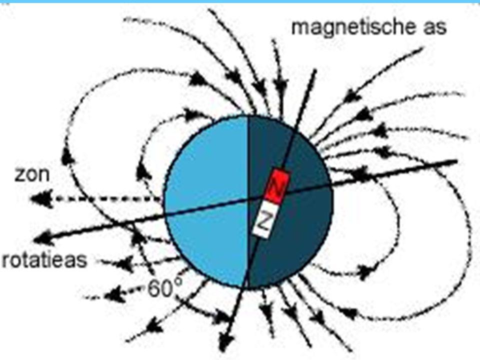 Uranus magnetisch