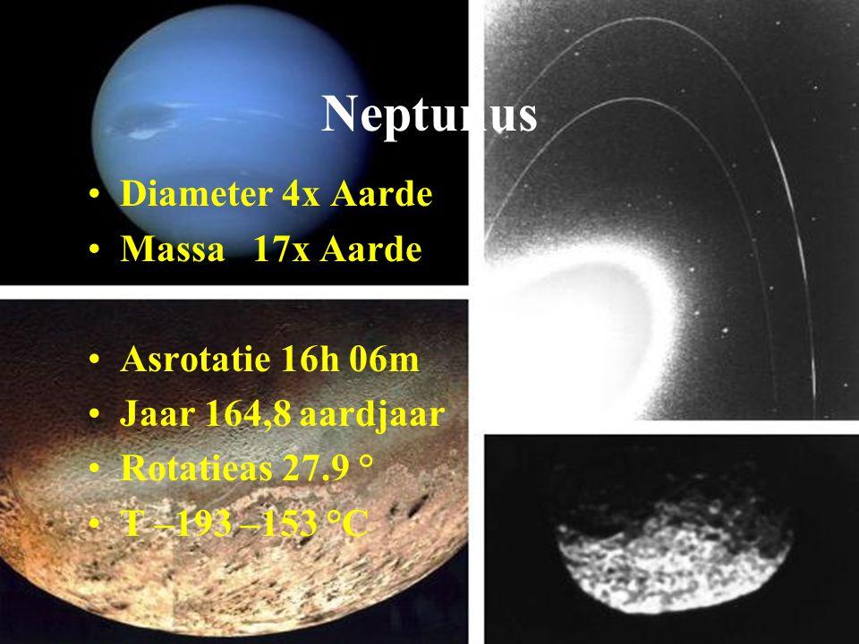 Neptunus Diameter 4x Aarde Massa 17x Aarde Asrotatie 16h 06m