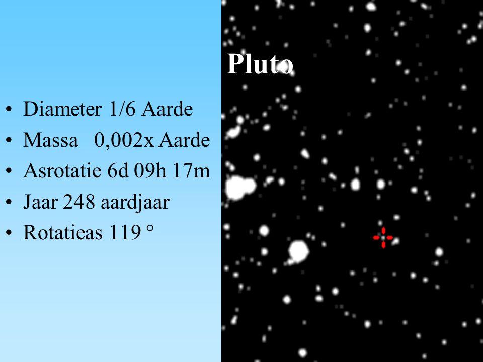 Pluto Diameter 1/6 Aarde Massa 0,002x Aarde Asrotatie 6d 09h 17m