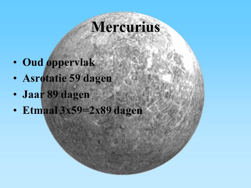 Mercurius Oud oppervlak Asrotatie 59 dagen Jaar 89 dagen