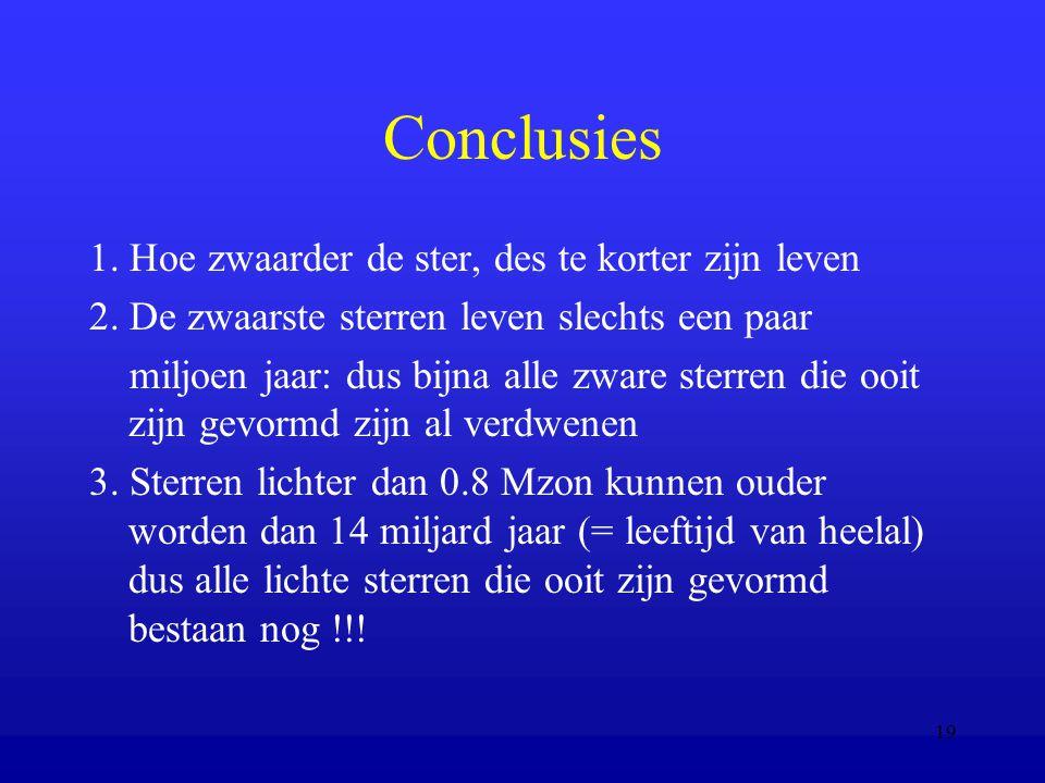 Conclusies 1. Hoe zwaarder de ster, des te korter zijn leven