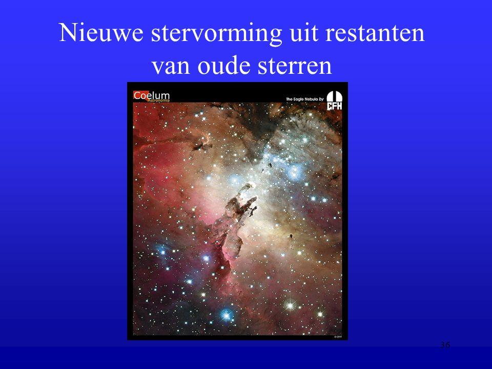 Nieuwe stervorming uit restanten van oude sterren