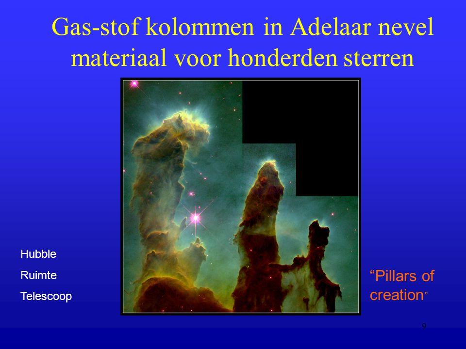 Gas-stof kolommen in Adelaar nevel materiaal voor honderden sterren