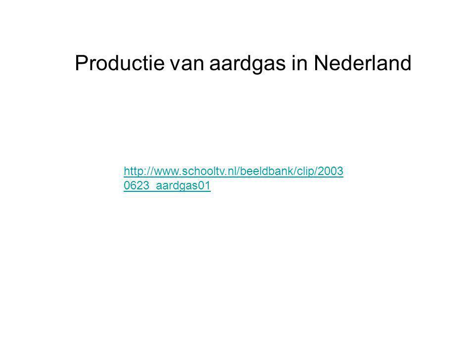 Productie van aardgas in Nederland