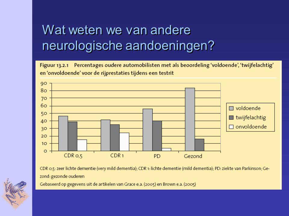 Wat weten we van andere neurologische aandoeningen